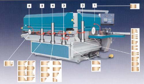 Угловой обрабатывающий центр для производства оконных блоков GAM33
