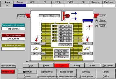 Компьютеризированная система сушильной камеры